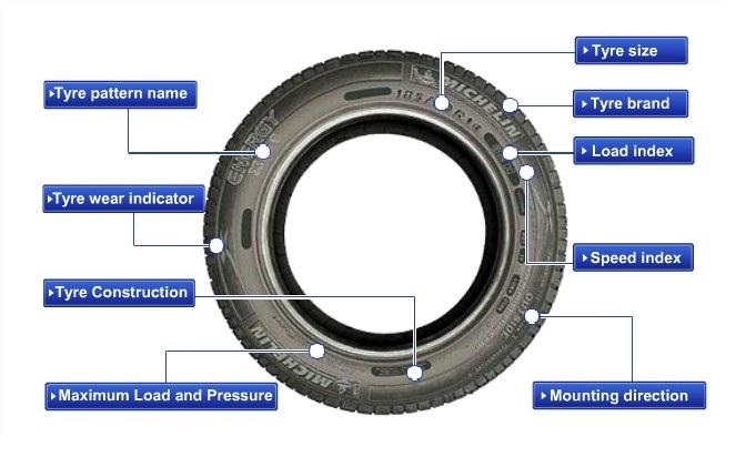 Michelin-Tyre-Malaysia